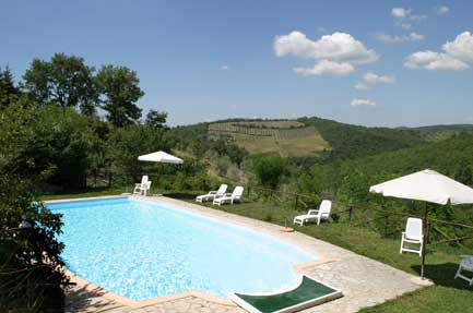 Borgo Casa Al Vento, Gaiole In Chianti, Italy, most reviewed bed & breakfasts for vacations in Gaiole In Chianti